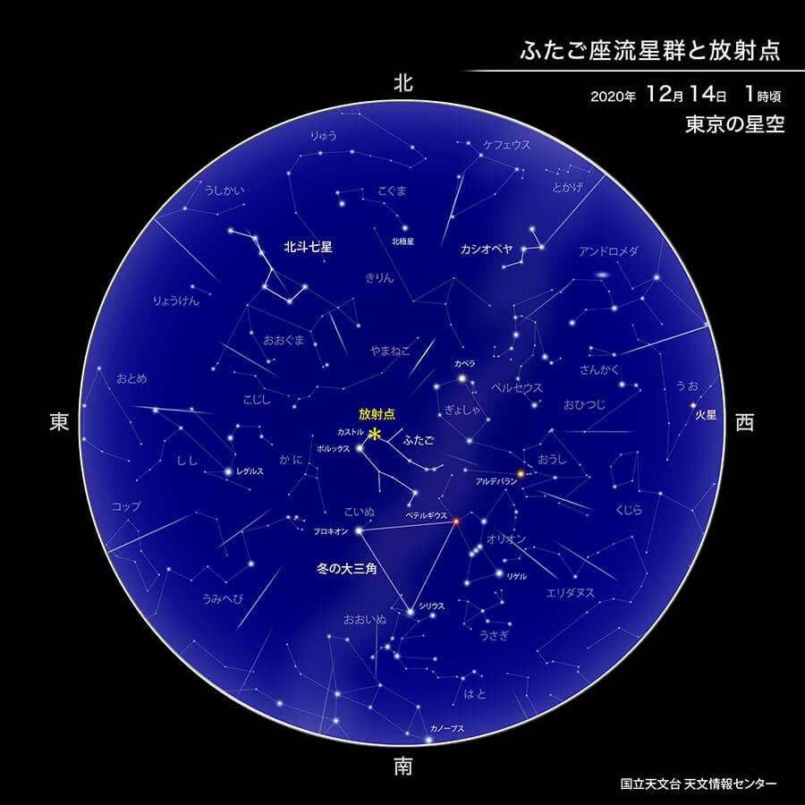 ふたご座流星群と放射点